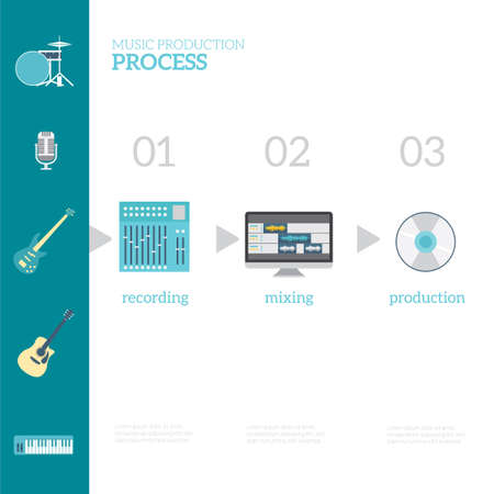 music production: Infographic of music production process