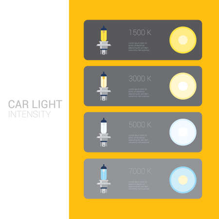 intensity: Infographic of car light intensity Illustration