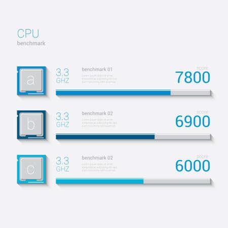 benchmark: CPU benchmark