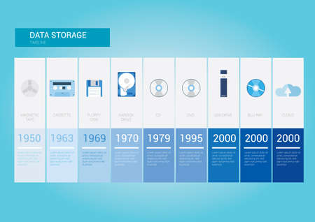 two thousand: Infographic of data storage timeline Illustration