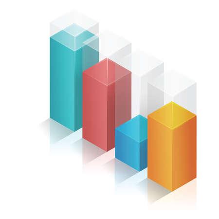 bar graph: Three dimensional bar graph