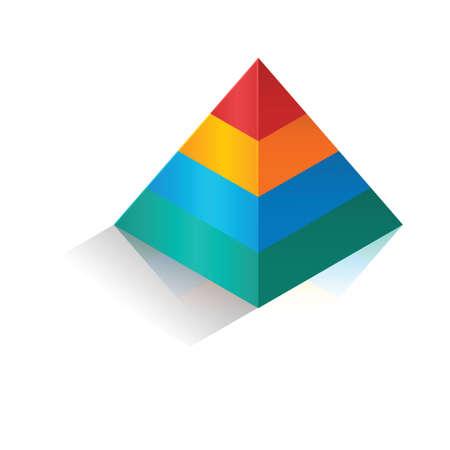 dimensional: Three dimensional pyramid