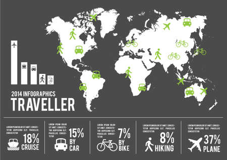 airway: Travelling infograph