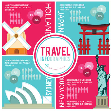 goliat: Travelling infograph