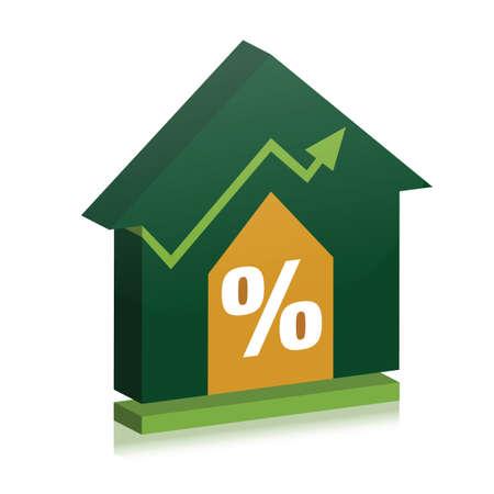 housing market: Housing market