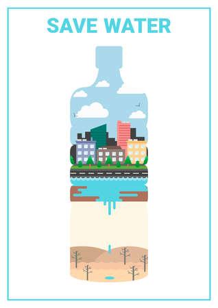 citylife: Cityinabottle
