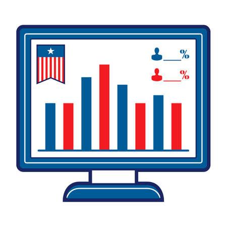 polls: Monitorshowingbargraphofelectionpolls