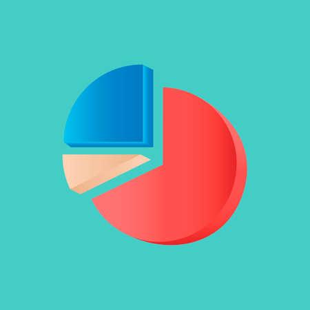 majority: Piechart