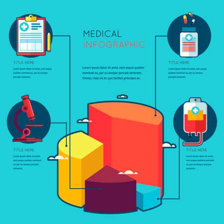 medical bills: Medical infographic