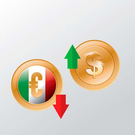 comparison: Currency comparison
