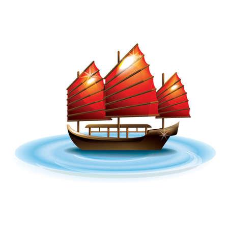 hongkong: junk boat