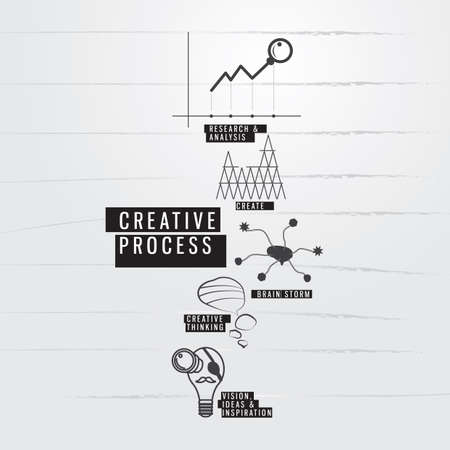 identify: creative process icons