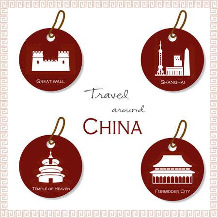 forbidden city: travel around china
