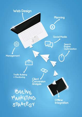 international monitoring: online marketing strategy poster