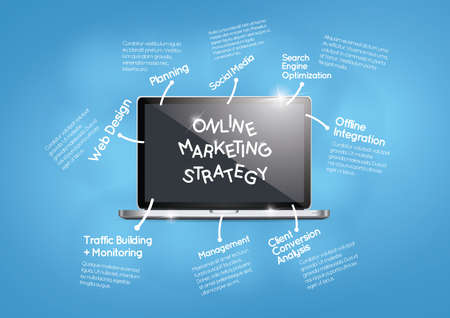 execution: online marketing strategy