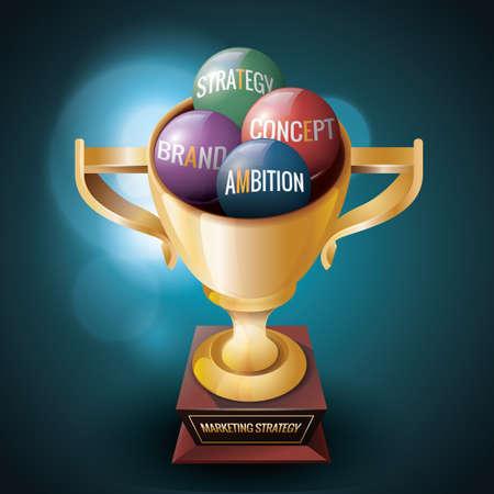 ambitions: marketing strategy