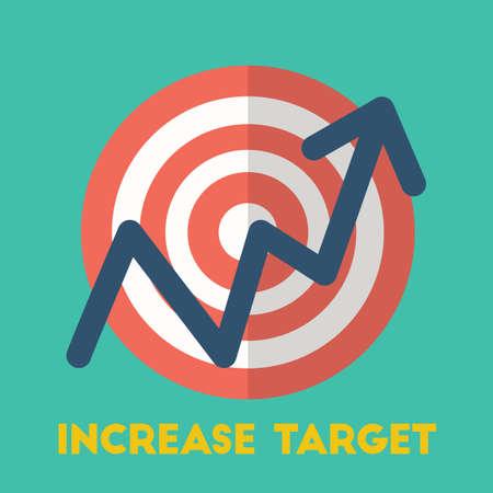 Increase target.