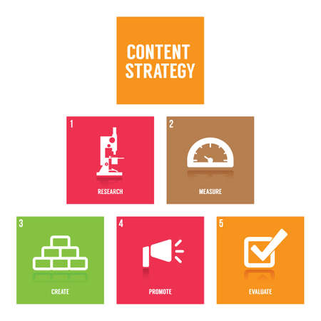 collection of content strategy icons 向量圖像
