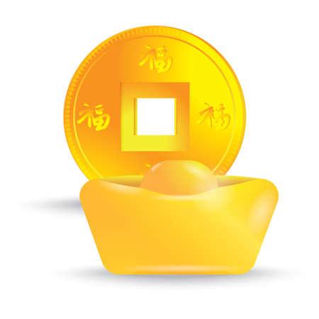 잉곳과 중국 동전
