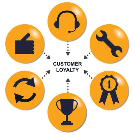 Kundenbindungskonzept Standard-Bild - 81601112