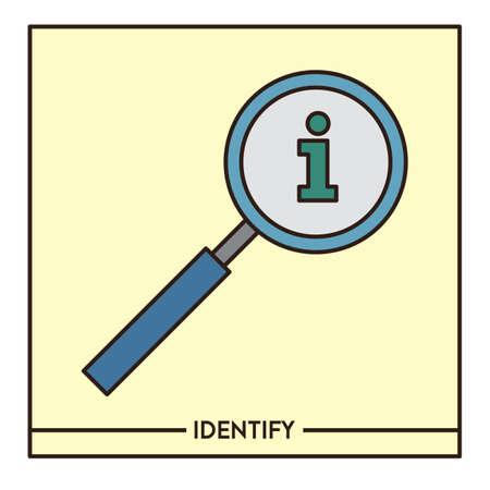 identify Illusztráció