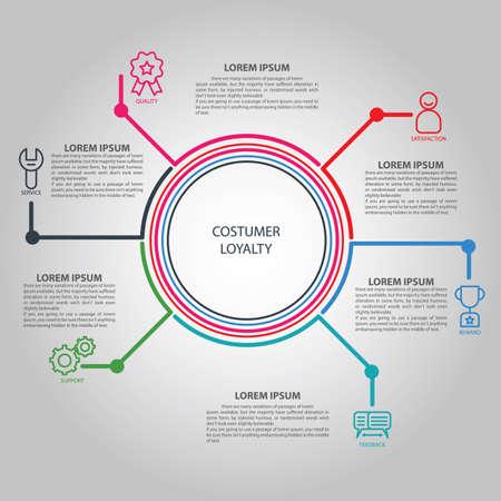klantenloyaliteit infographic