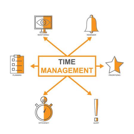 시간 관리