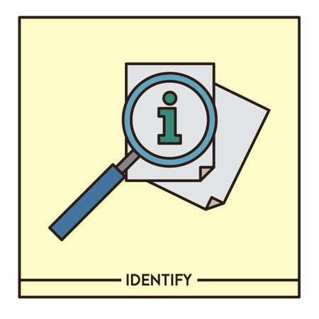 Identificeren