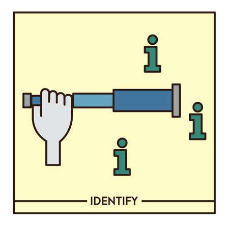 identify Illustration