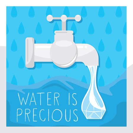 保存水の概念
