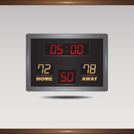 scoreboard Çizim