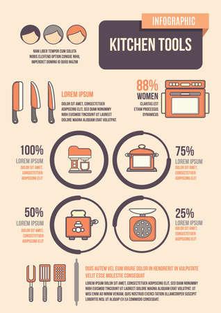 kitchen tools: infographic of kitchen tools Illustration