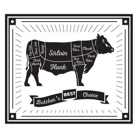 butcher cow cuts diagram