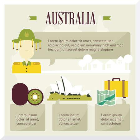 port jackson: australia travel infographic