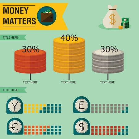 money matters: finance infographic