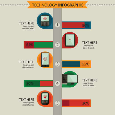 mobilephones: technology infographic