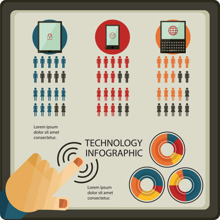 technology: technology infographic