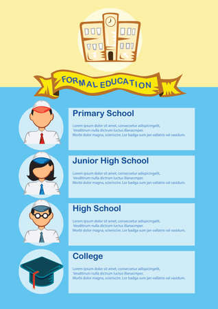 formal: infographic of formal education