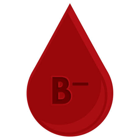 group b: blood drop with blood group b negative