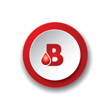 group b: blood group b