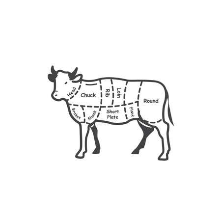 肉屋の削減グラフ