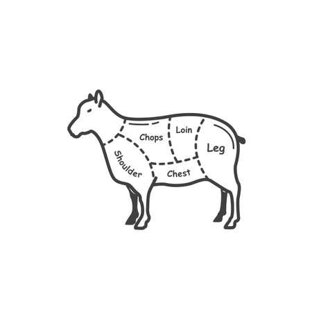lamb chop: lamb butcher cut chart