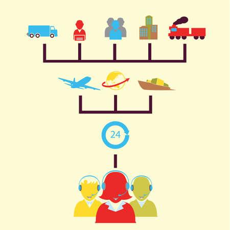 Logistik Kundenbetreuung