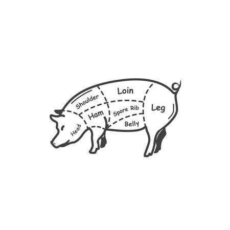 ポーク肉屋削減グラフ