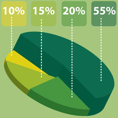 percentages: pie chart with percentages