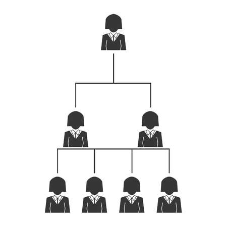 coworkers: organizational charts