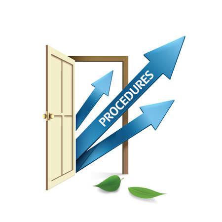 procedures: business procedures concept Illustration