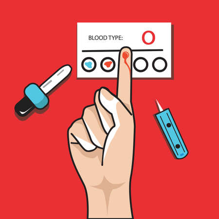 tester: blood test