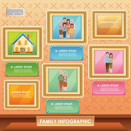 family: family infographic