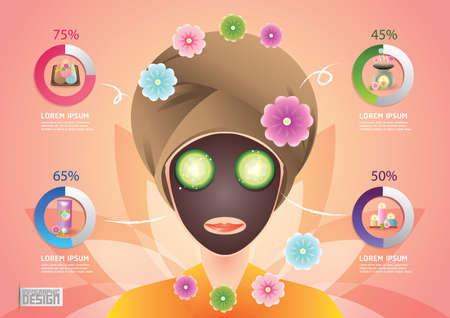 woman face cream: beauty infographic